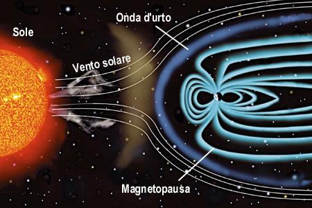 Mondo scientifico in apprensione, campo magnetico terrestre si sta indebolendo: radiazione solare potrebbe annientare la vita sulla Terra