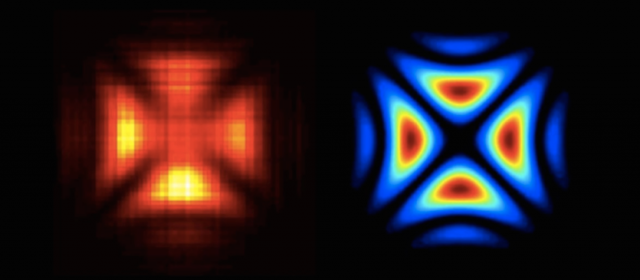 Che forma sono i fotoni? L'olografia quantistica fa luce